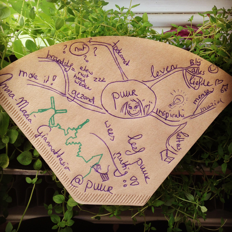 de Koffiefilter van Anna-Maria Giannattasia - door Marie Louise van Dorp
